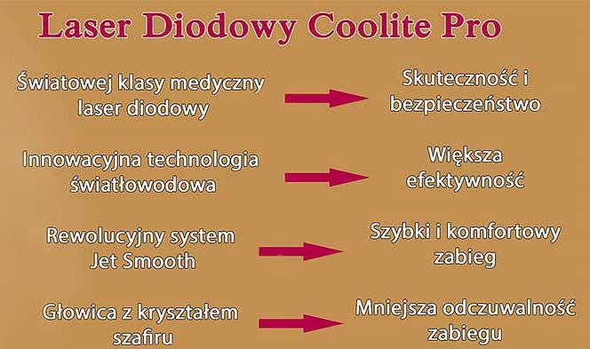 Zdj Coolite Pro Dep Cechy 02